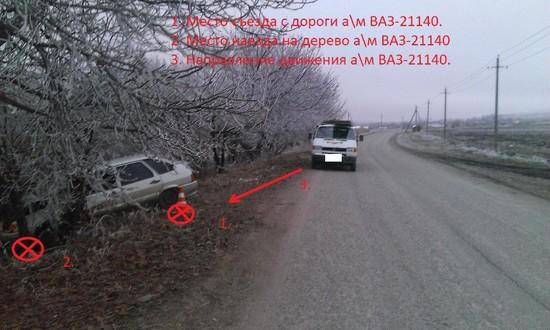 Наставропольской дороге груз совстречной машины свалился налегковушку